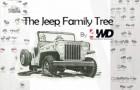 Jeep Family Tree