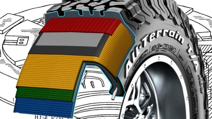 tire terminology lots of information about tires. Black Bedroom Furniture Sets. Home Design Ideas