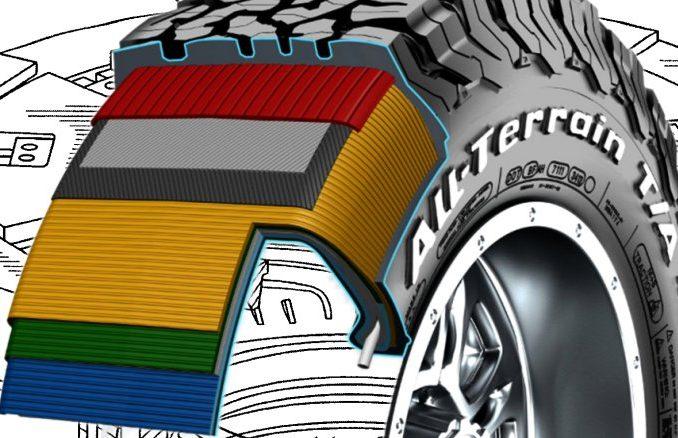 trailer wiring diagrams com tire terminology