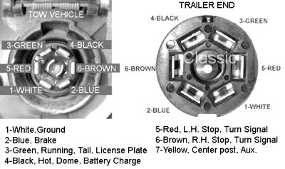 trailer wiring diagrams offroaders com trailer plug diagram