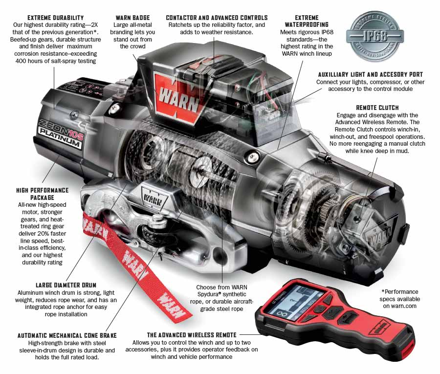 WARN 92815 ZEON 10 S Platinum Synthetic Rope Winch Specs