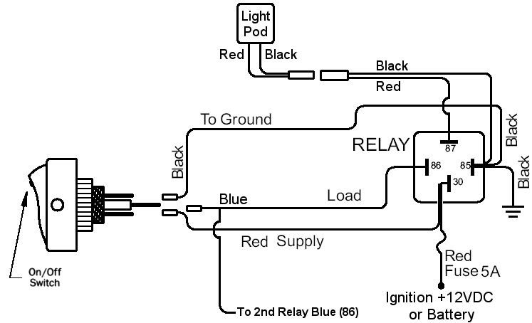 led pod light relay wiring diagram  u2013 offroaders com