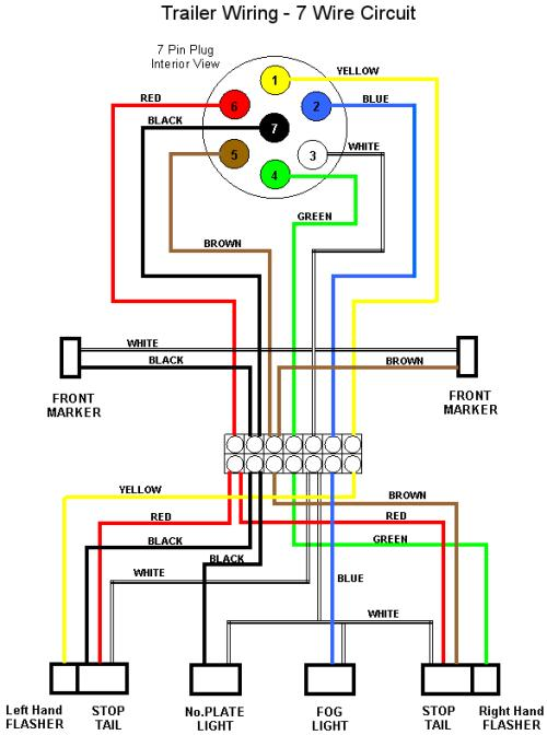 Pj Trailer Brake Wiring Diagram from www.offroaders.com