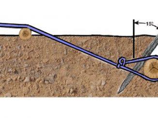 Deadman Anchor using a Log